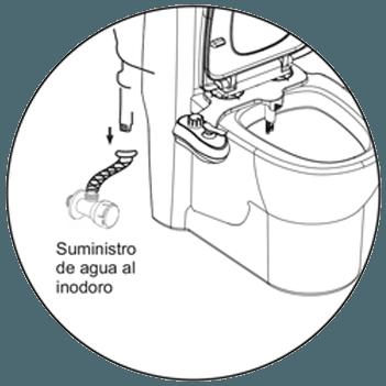 Conectando el suministro de agua fría